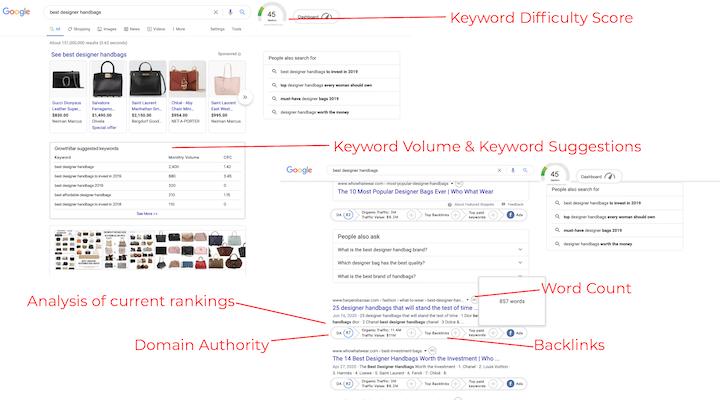 Growthbar Overview