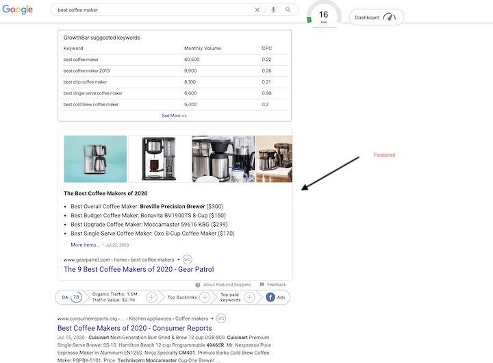 Featured Snippet - Great Way To  Create A Profitable Blog