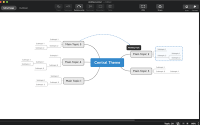 Mind Mapping 2020: Best Softwares, Tips & More